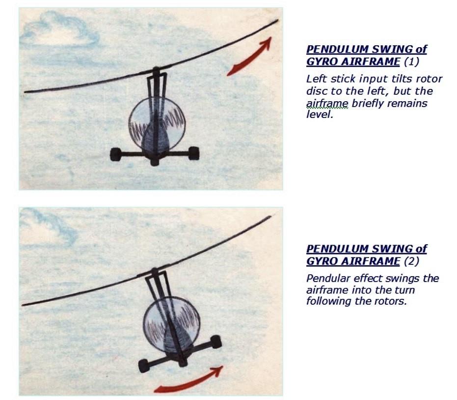 spinningonthewind.com